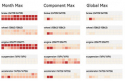 """D-NPR: Different Heatmap Views • <a style=""""font-size:0.8em;"""" href=""""http://www.flickr.com/photos/54166140@N04/8282686970/"""" target=""""_blank"""">View on Flickr</a>"""